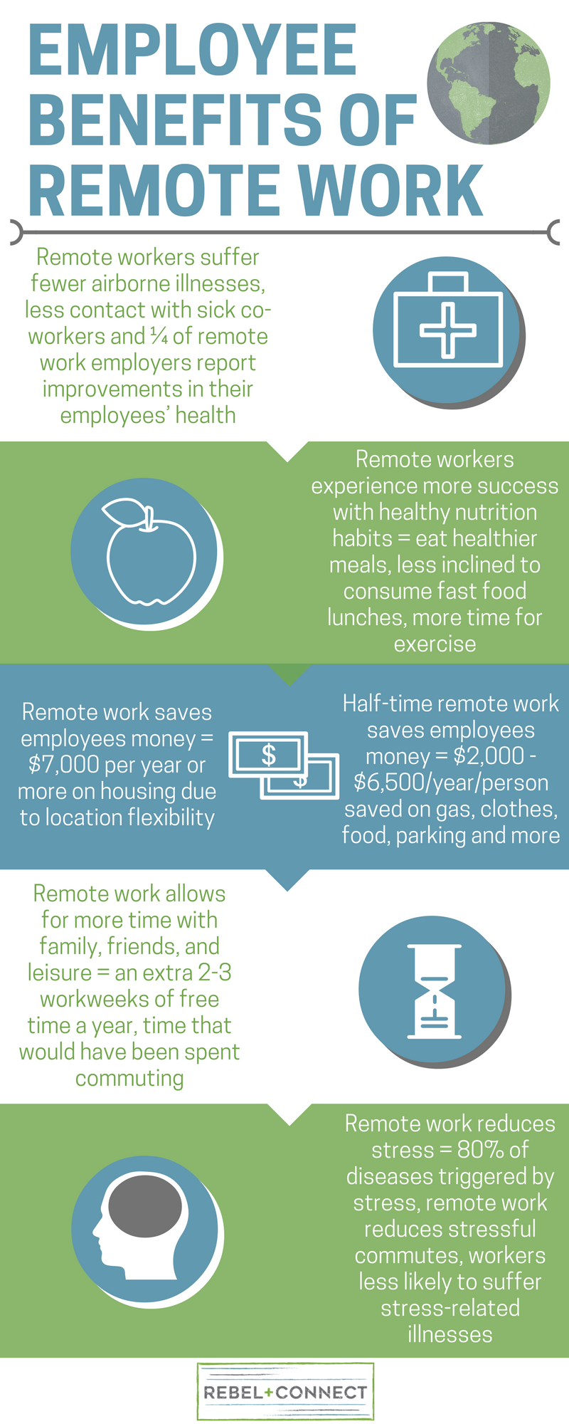 Employee Benefits of Remote Work (1).png