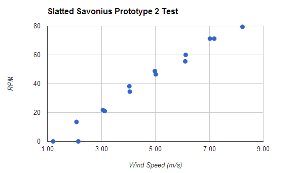 Test Results.png