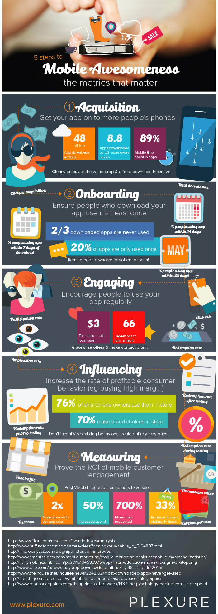 Mobile awesomeness infographic