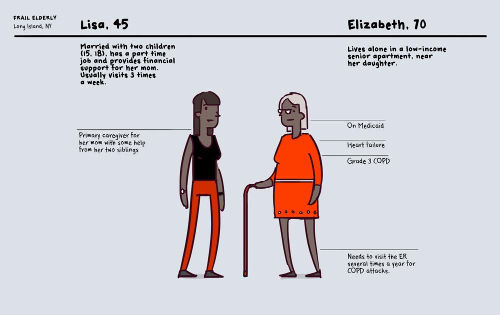 02_0_lisa_elizabeth.png