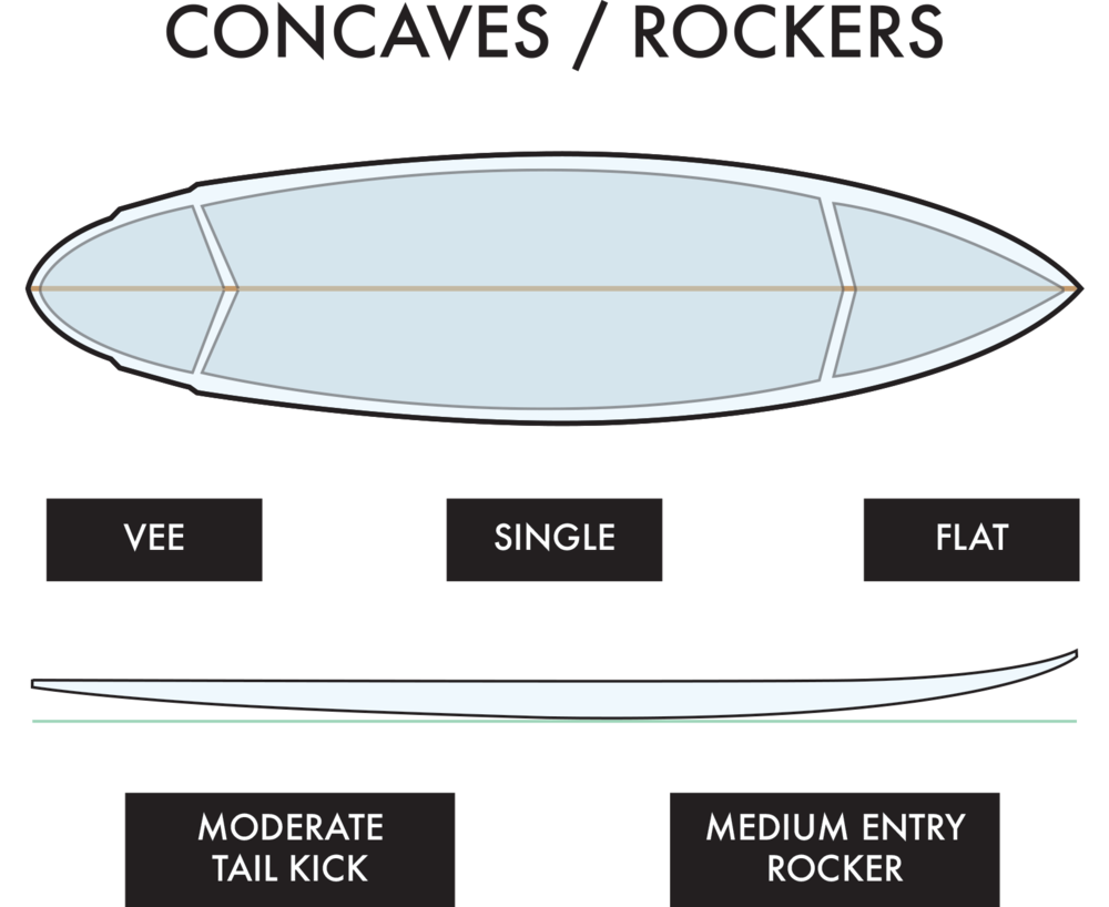H&H-New-Concave-Rockers.png