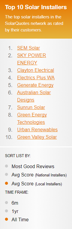 Top Local Installer in AUS!