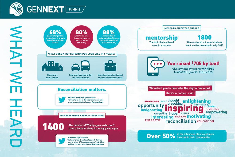 GenNext-Infographic-1500px.jpg