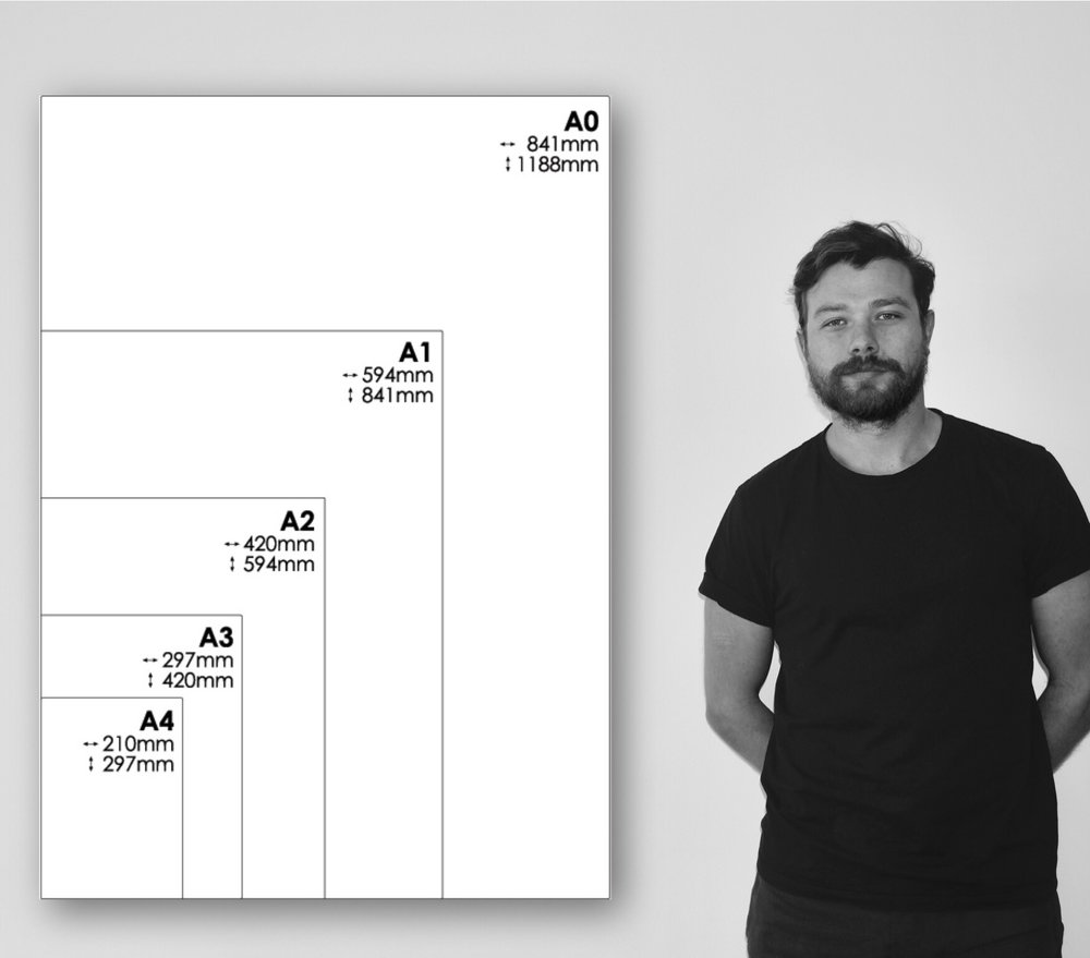 Visual guide to print sizes (dimensions will increase with addition of mat boards and framing)