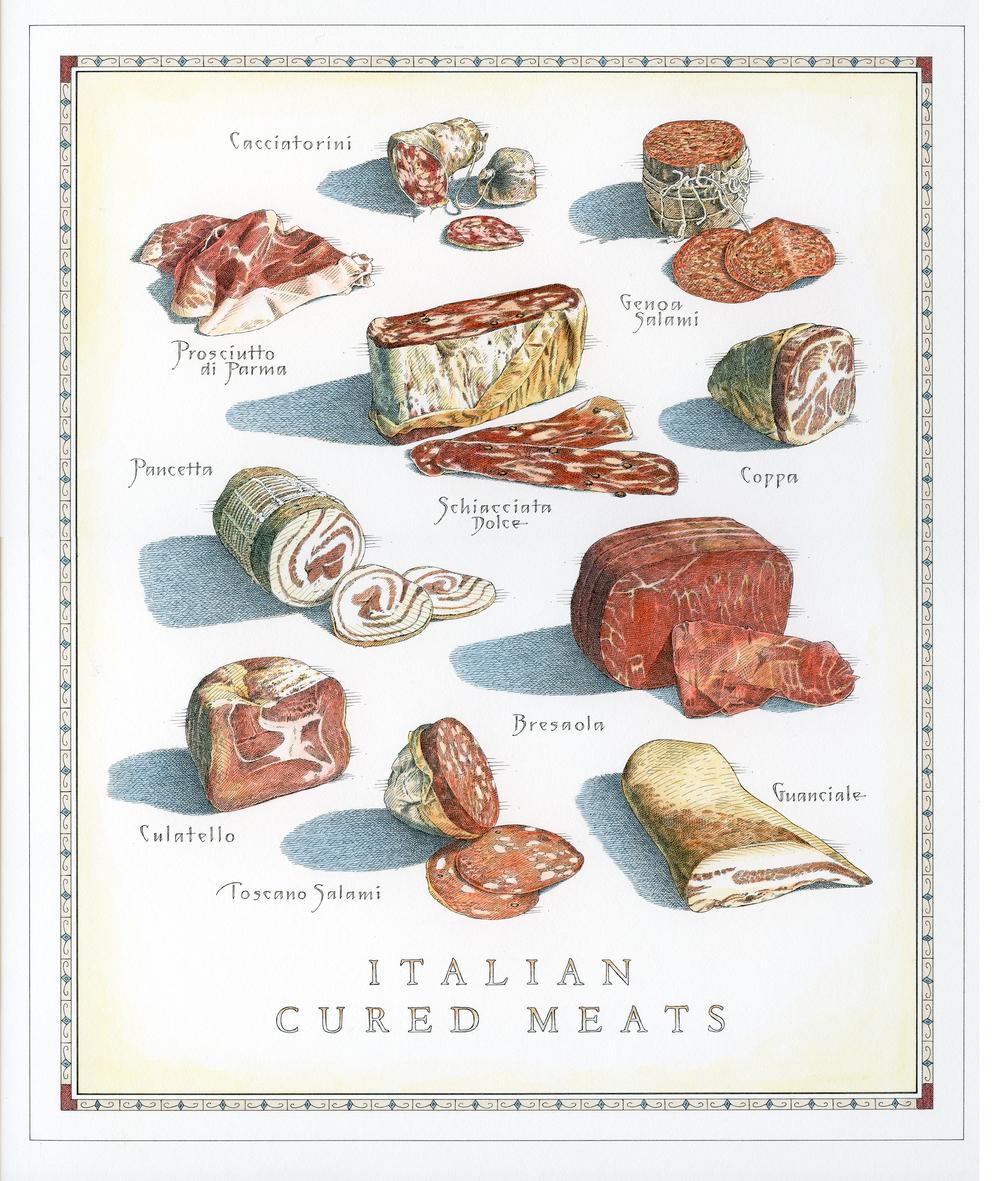 Italian Cured Meats  small.jpg