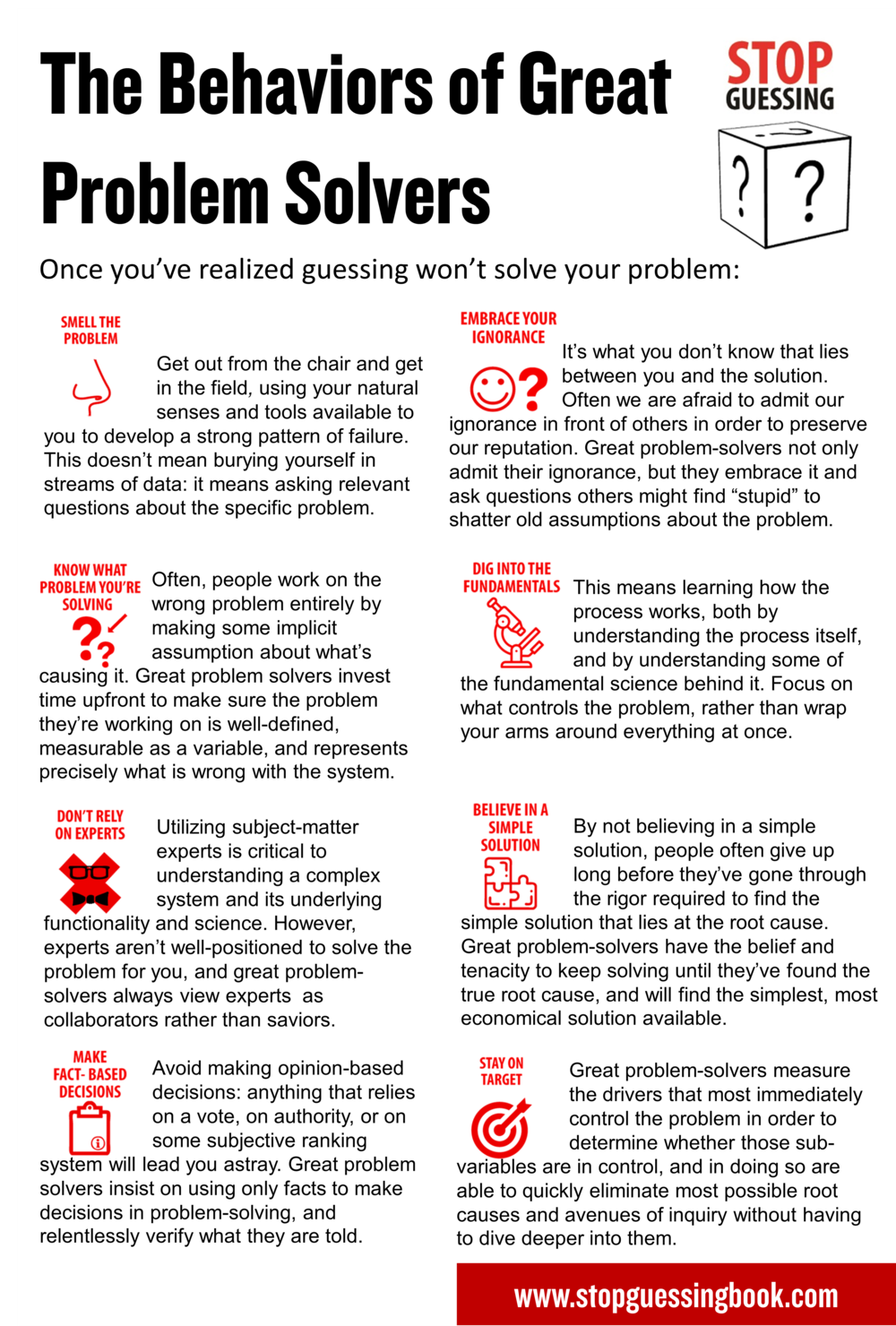 Stop Guessing Behaviors Poster