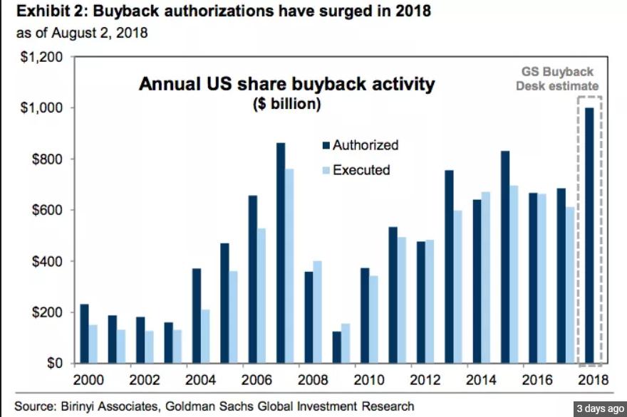 Stock Buy Backs.PNG