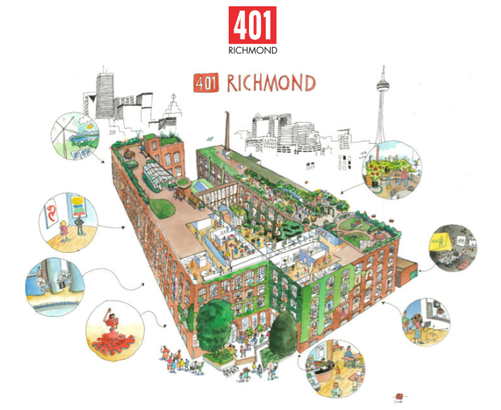 cr. 401richmond.com