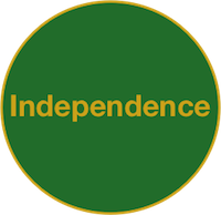 Independence-Clicked.png