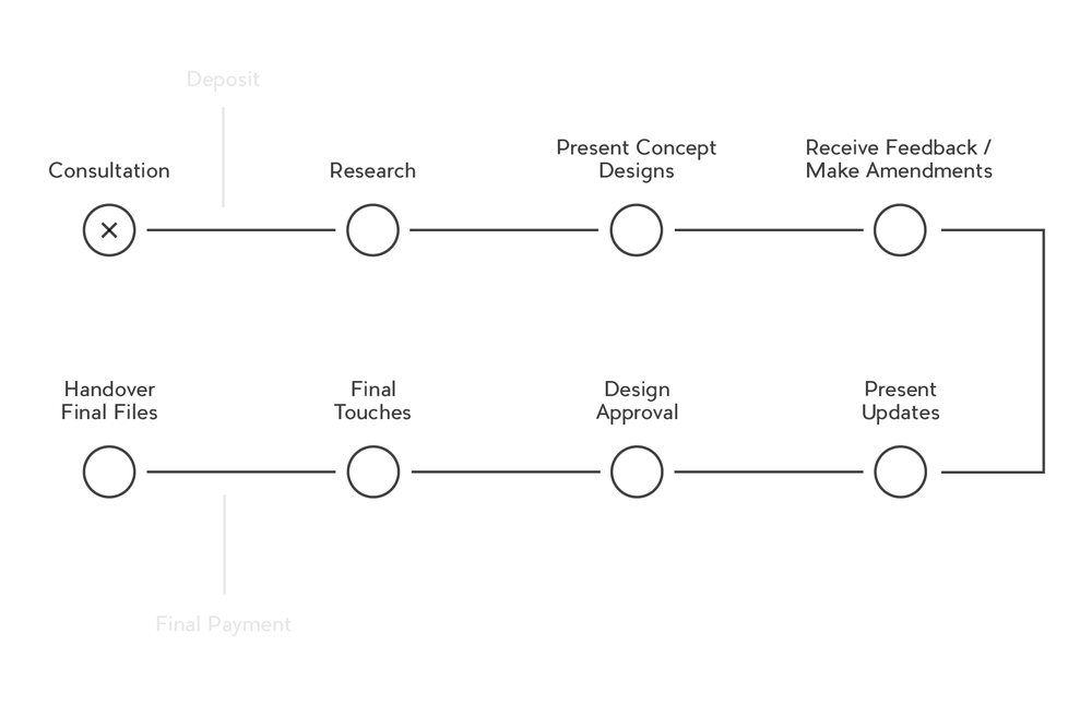 Creative Process Loop-02.png