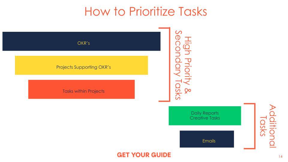 Productivity Presentation (2).jpg