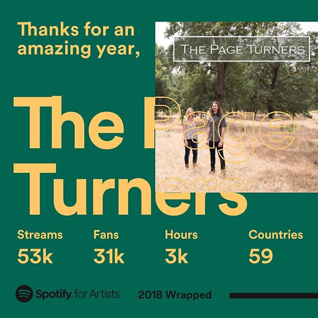 Thanks for the awesome year on Spotify y'all!