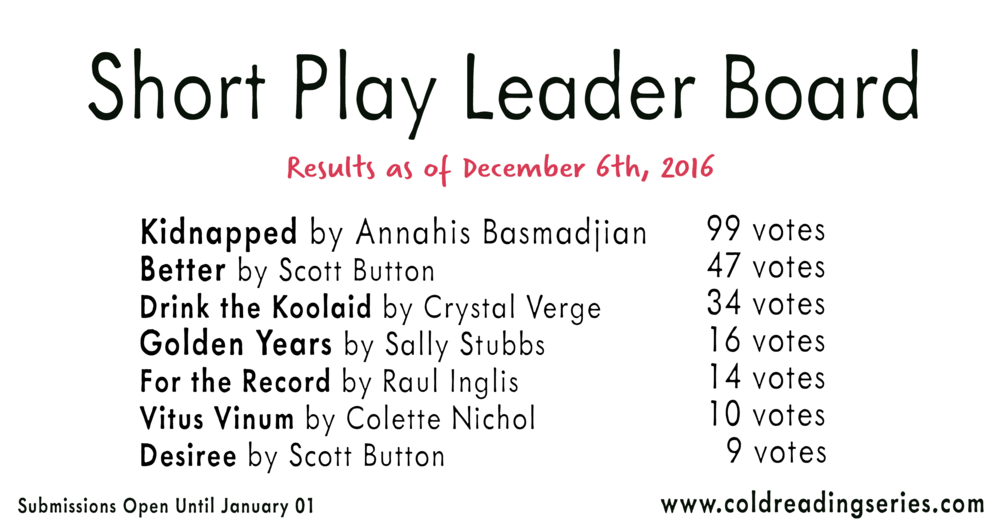 Short Play Challenge Leaderboard