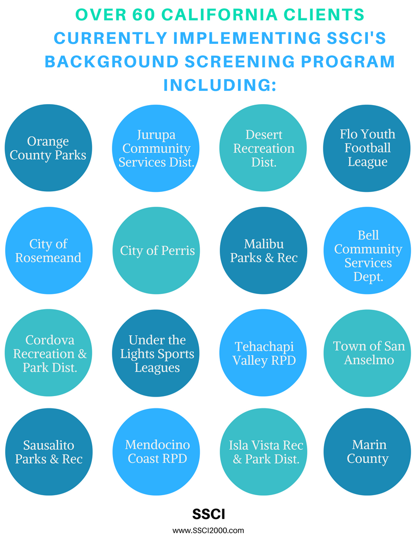 California Parks and Recreation background checks