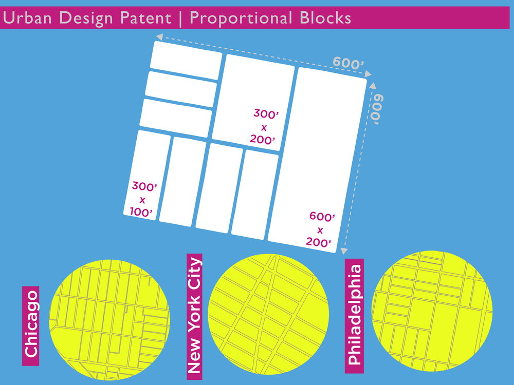 Proportional Blocks