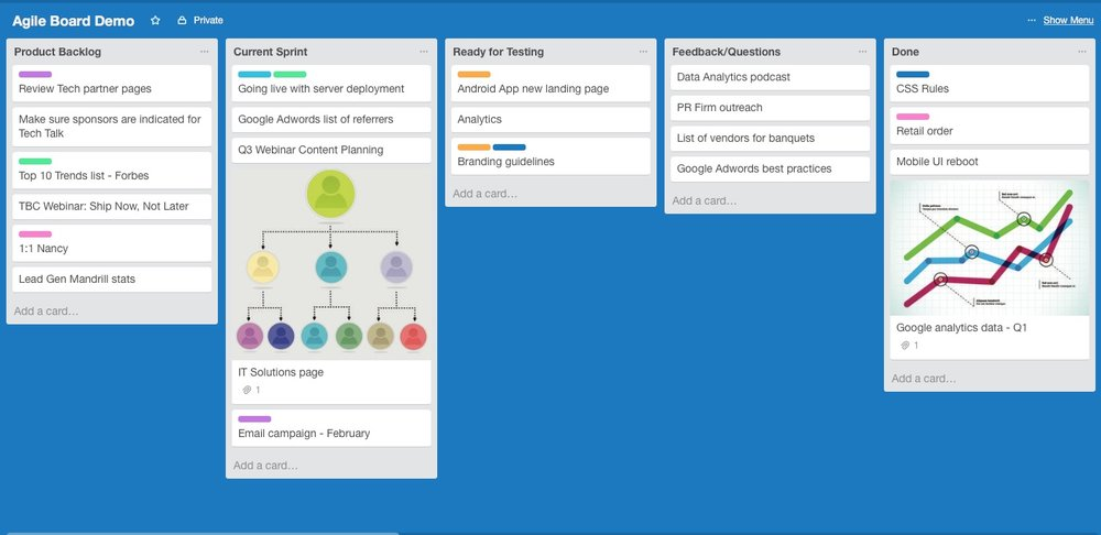 A sample agile development project using Trello