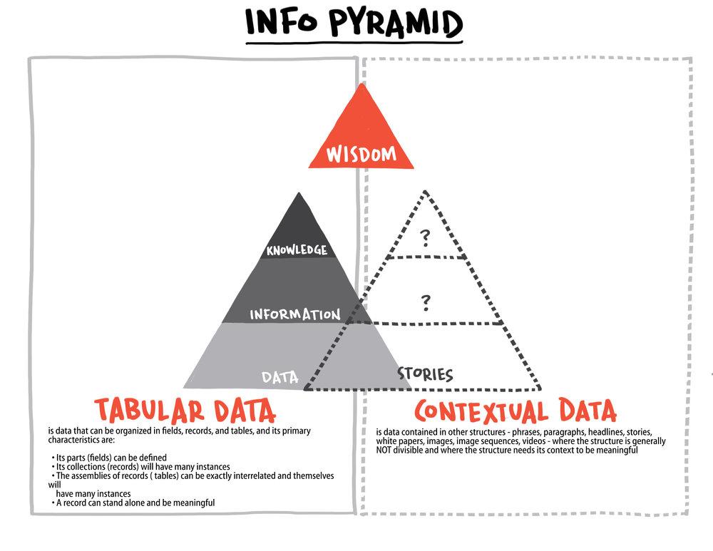 Info Pyramid.jpg
