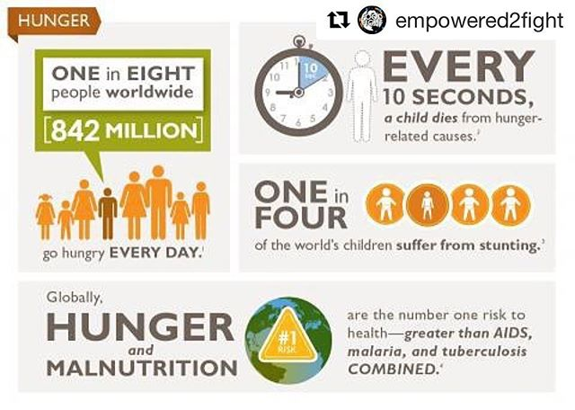 #Repost from @empowered2fight ・・・ Came across this infographic while doing a bit of research. It's difficult knowing that 842 million people are suffering every day. // What can you do TODAY to change these stats?