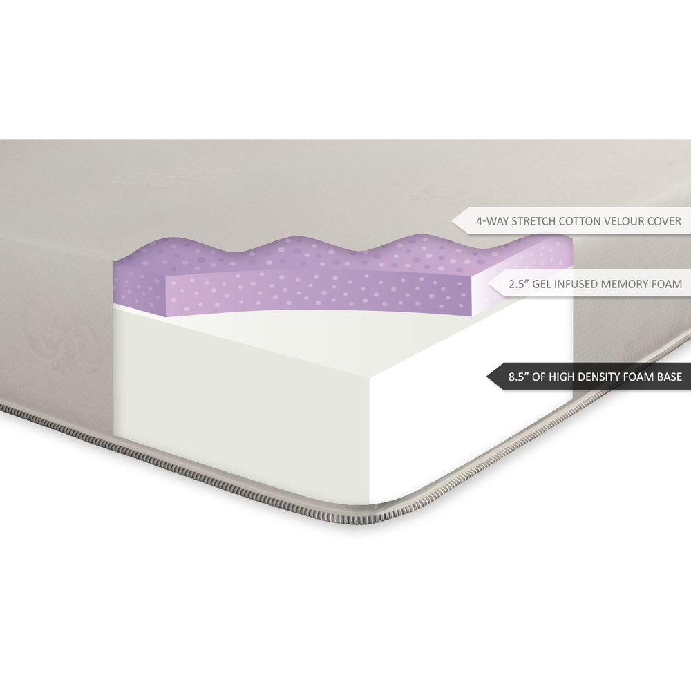 Brooklyn-Bedding-11-Plush-Gel-Memory-Foam-Mattress-BBUD11GE.jpg