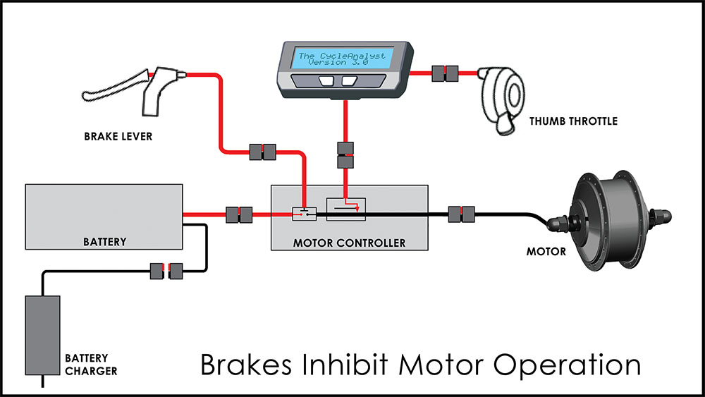 Click to enlarge: When brakes are applied, all power to motor shuts down.