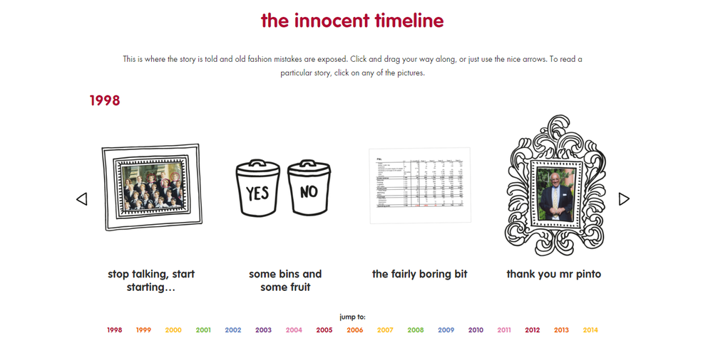 Innocent About Us Page