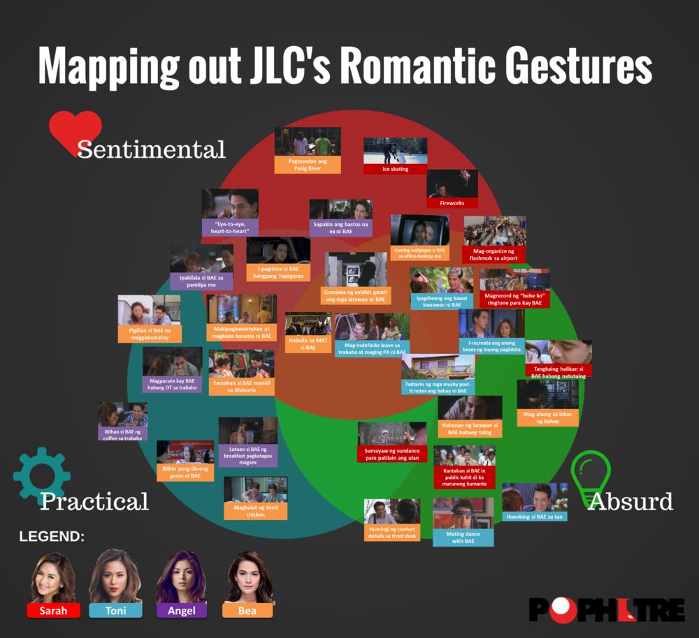 Romantic Gestures Grand