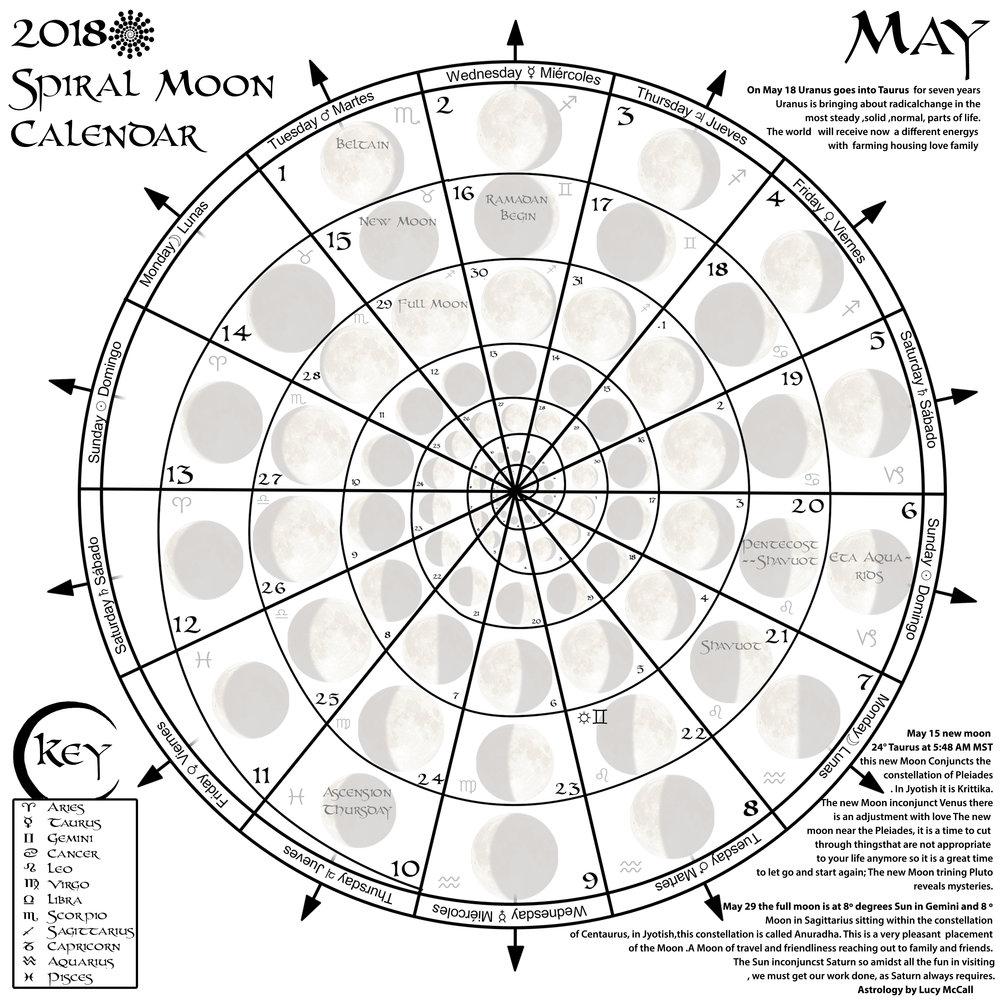 5Spiral Moon Calendar 2018 May.jpg