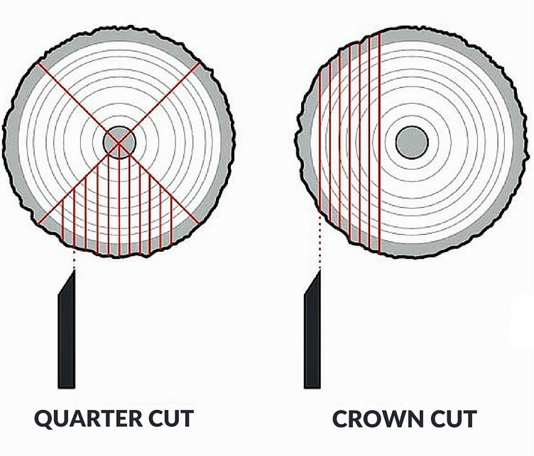 crown-cut-quarter-cut