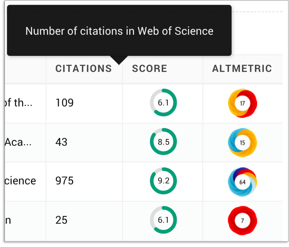 Citations+altmetrics.png