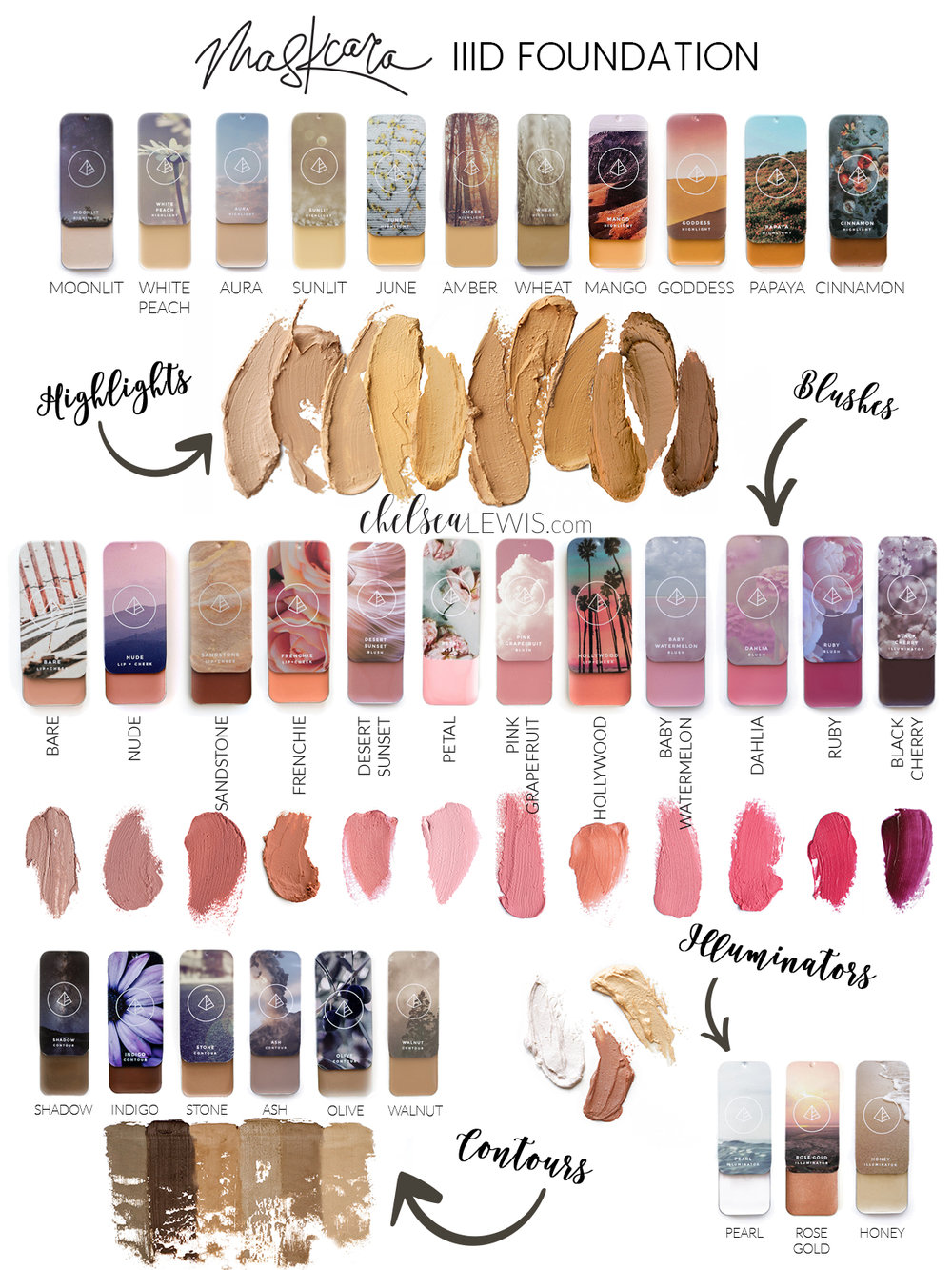 Maskcara IIID Foundation Shade Chart