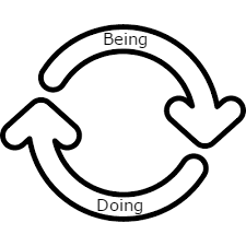 Remember, from class 2 of the Meditation Toolbox course,that being mode and doing mode are interrelated and support each other.