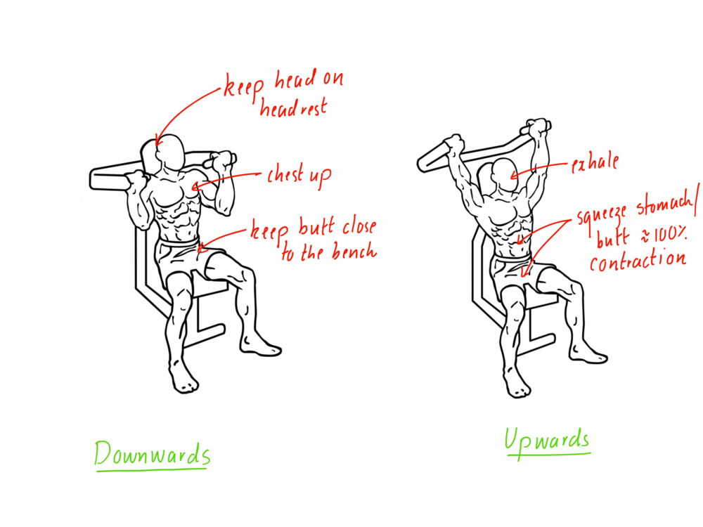 Episode 37: Shoulder machines and free weights — Doodle Exercise