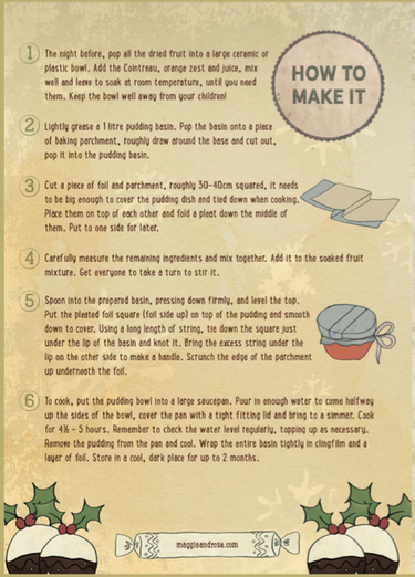 How To Make Christmas Pudding .png