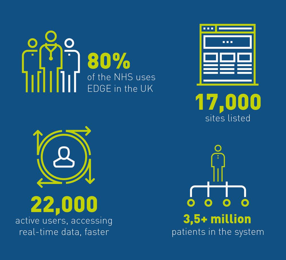 EDGE stats 2018.jpg
