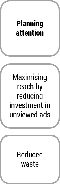 digital-advertising-planning