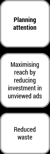 digital-advertising-planning