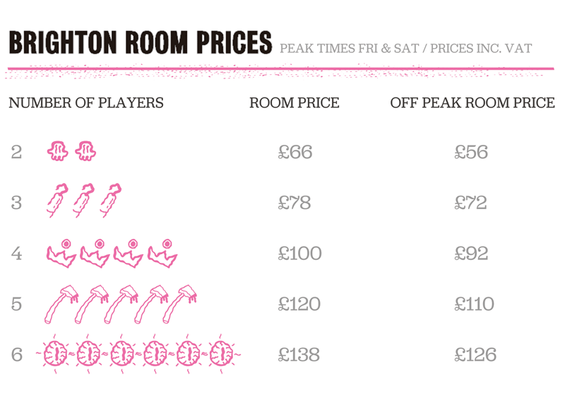 PRICE-TABLE-BRIGHTON.png