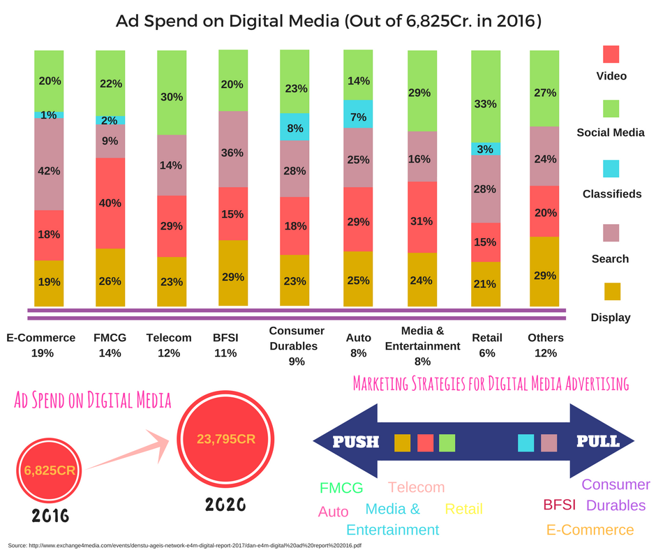Ad Spend (1).png