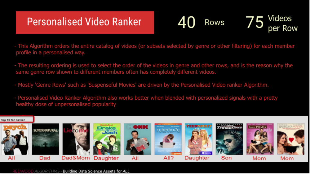 personalised video ranker netflix.png