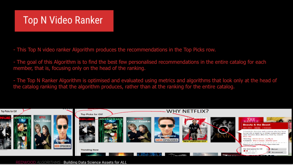 top n video ranker netflix.png