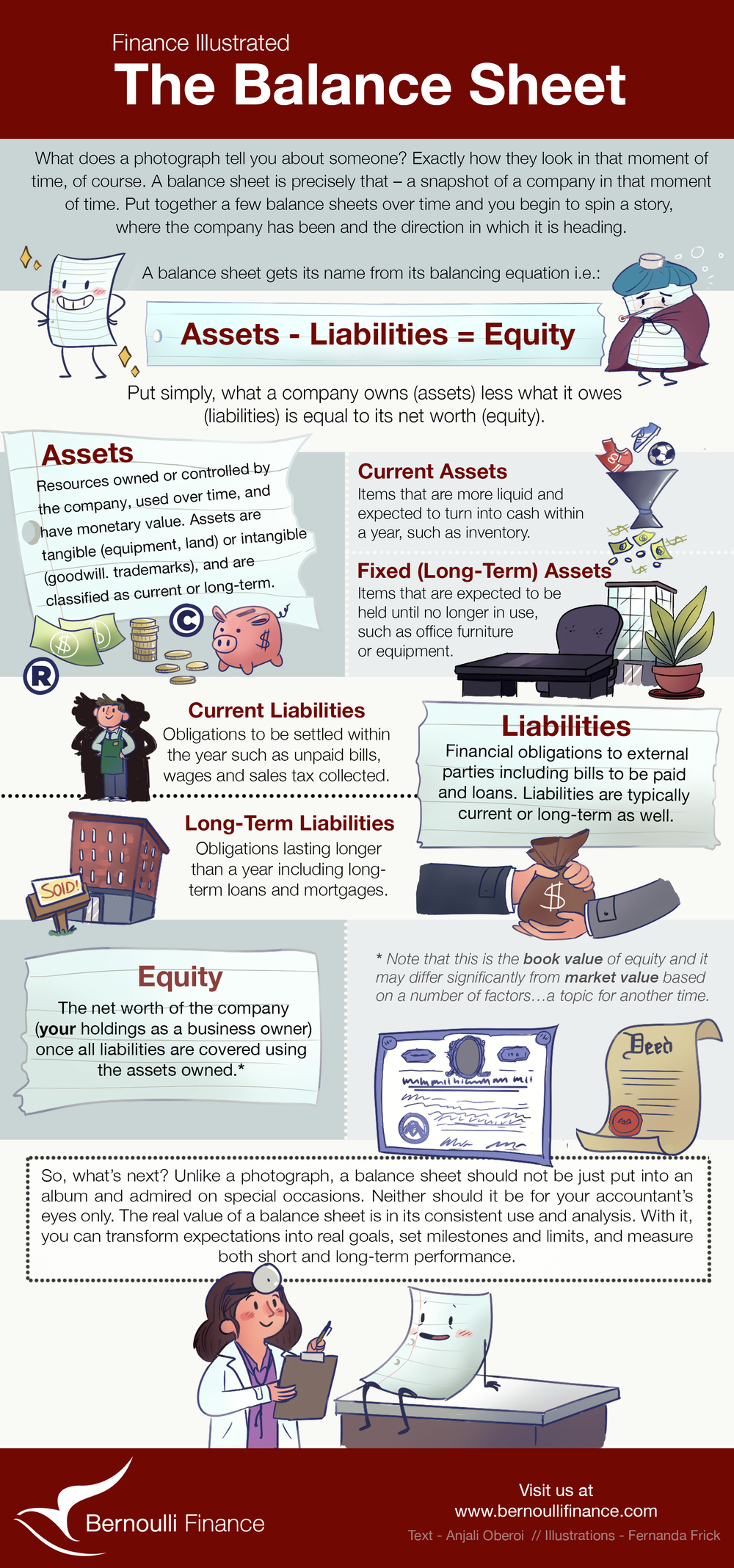 balance_sheet_infographic_final.png