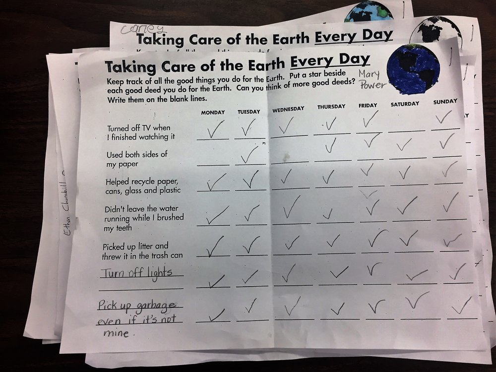 As a homework assignment, children were asked to track their earth-friendly actions at home for one week. They were also able to add 2 other things they do daily to protect the earth and its resources.  This activity directly related to global citizenship because it not only shows children little things they can do several times a day, every day, that help the environment but also encourages them to think and act in consciously responsible ways. These actions help them to become a better global citizen.