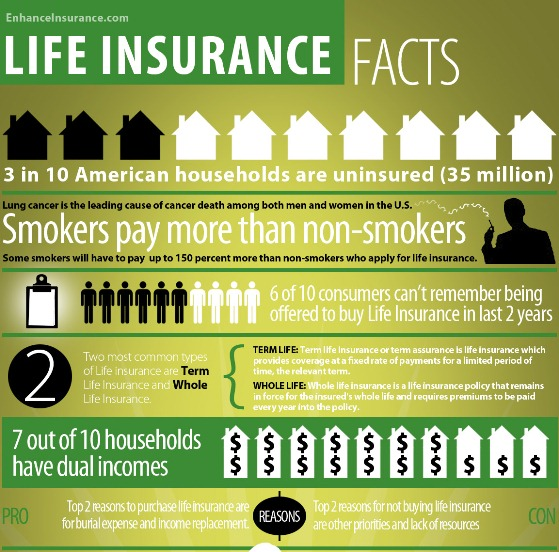 Source: enhanceinsurance