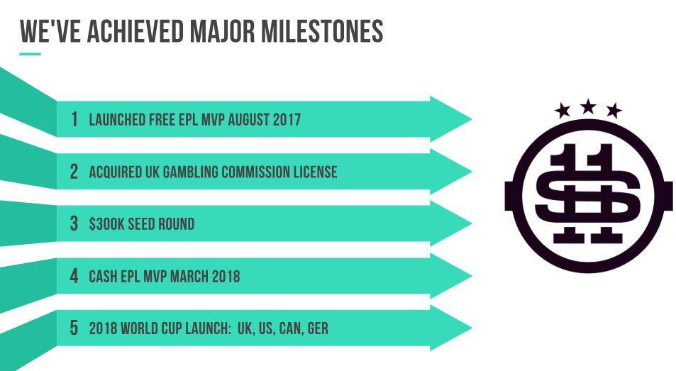 2018 06 07 Major Milestones.JPG