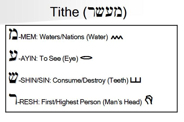 Tithe in Hebrew
