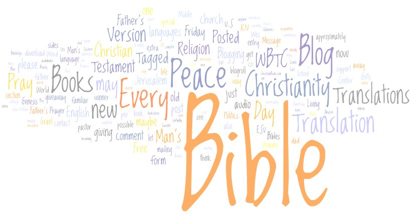 Wordle for beautyofthebible.com