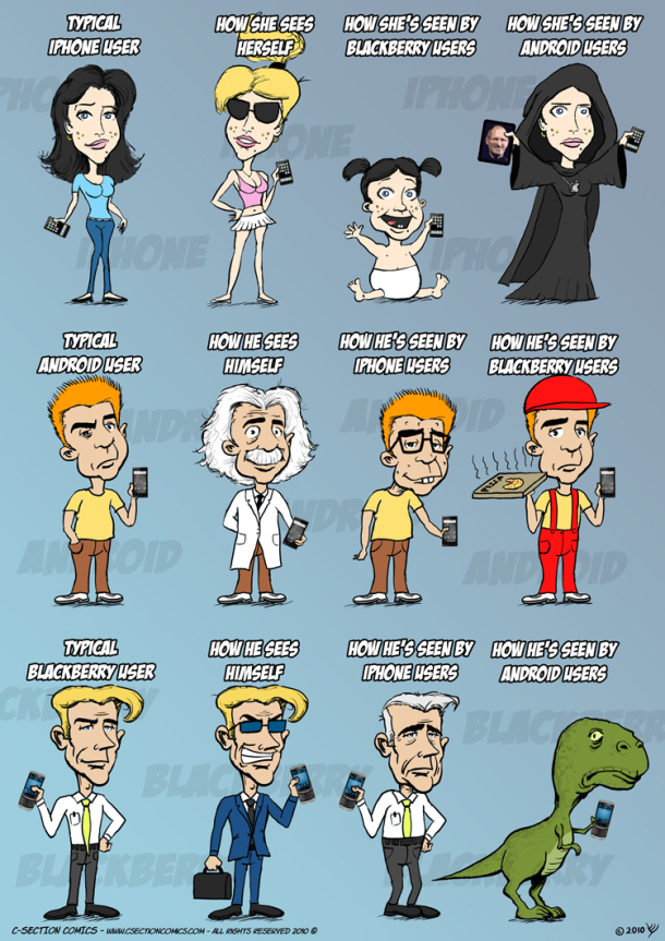Smartphone User Stereotypes.