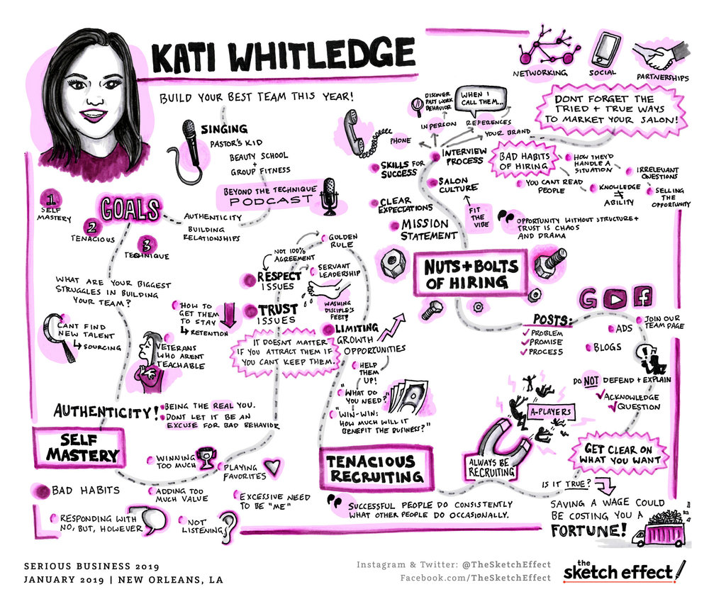 Kati-Whitledge-Sketch-Effect-Drawing-Build-Your-Best-Team-This-Year-Serious-Business-Break-Out-Speaker-2019-New-Orleans.jpg