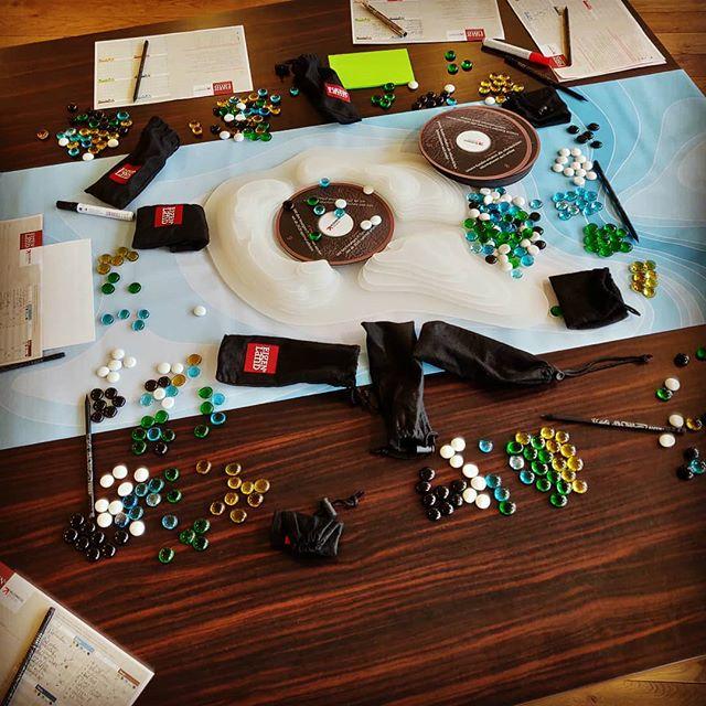 Well Done 👍 #Eigenland #Strategieworkshop #Perspektiven