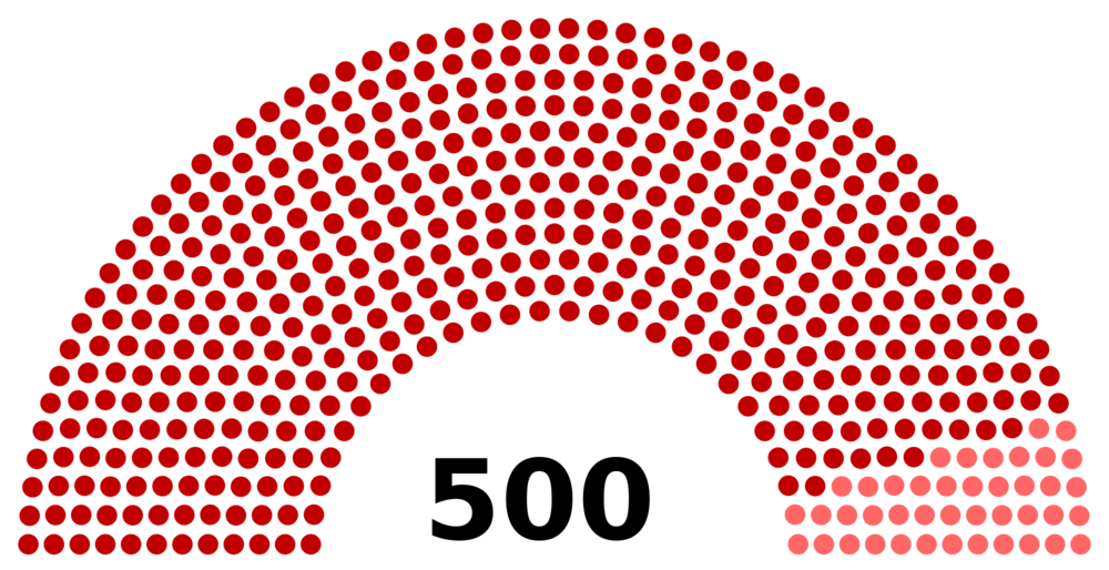 The Committee of Social Affairs of the National Assembly